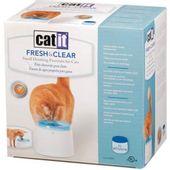 CAT-IT-CAIXA
